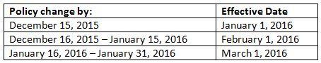 health insurance open enrollment dates